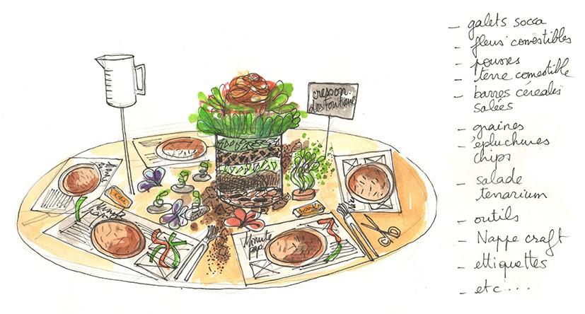 croquis de la table de banquet zéro déchets